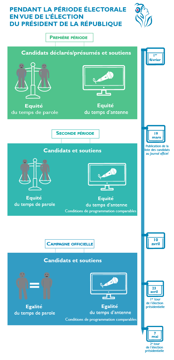 schéma 3 pluralisme version site